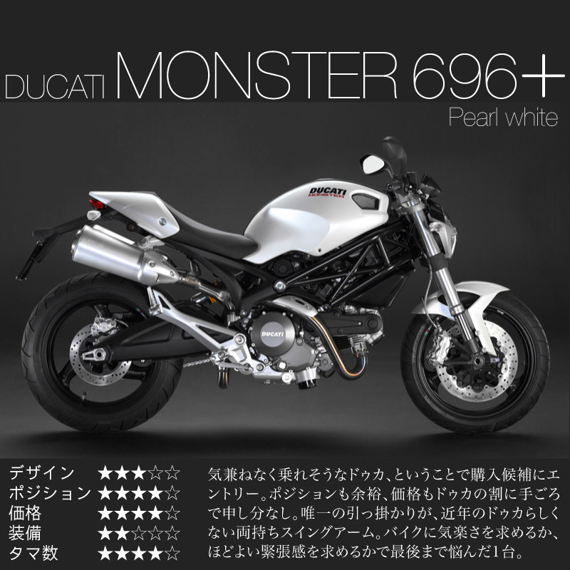 DucatiMonster.jpg