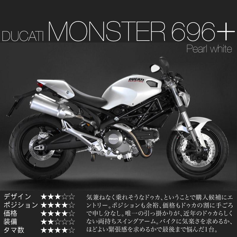 DucatiMonster.jpg