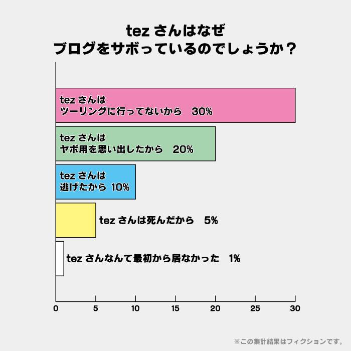 Graph_100301.jpg