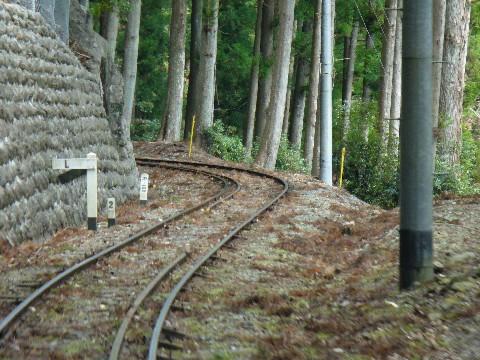 井川線の線路