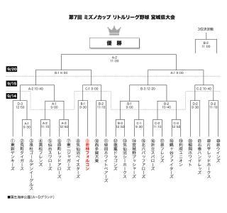7th_mizunocup.jpg