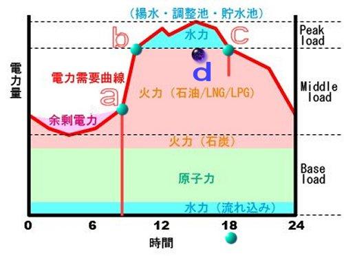 2011-3-26-1.jpg