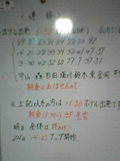 050624楽天board