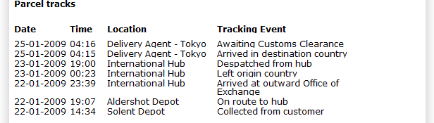 parcelforce_tracks.png