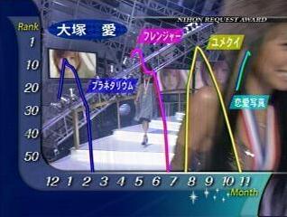 発表!第39回日本有線大賞00