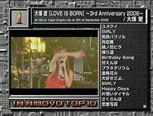CDTV 2007.2DVDランキンング01