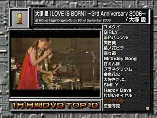 CDTV 2007.2DVDランキンング03