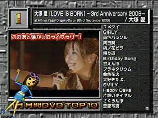 CDTV 2007.2DVDランキンング04