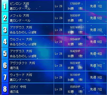 g090720-1 7週目