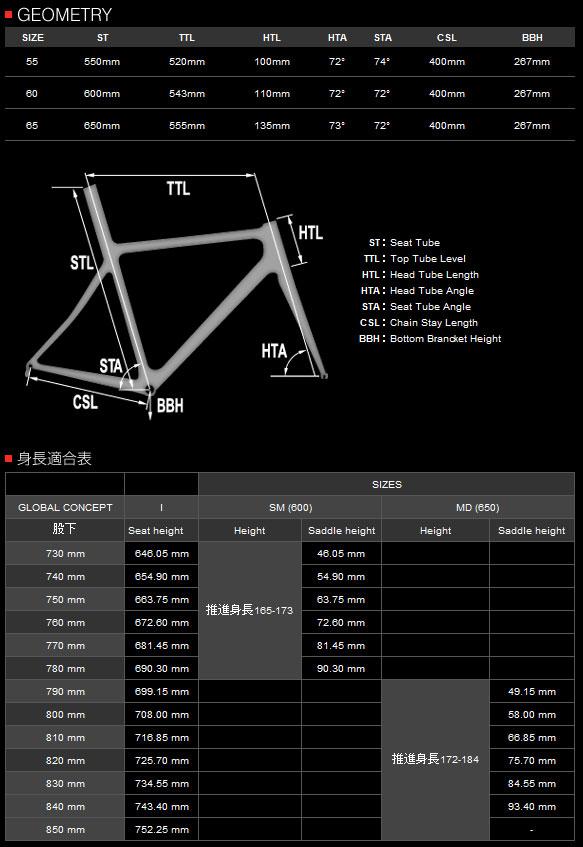 g4-geometry.jpg