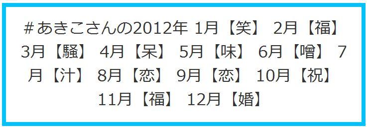 2012占い 青赤2