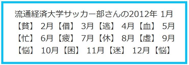 2012占い 流経大2