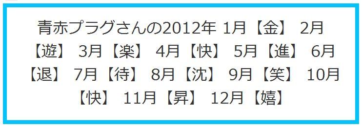 2012占い 青赤1