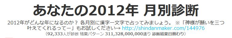2012占い title