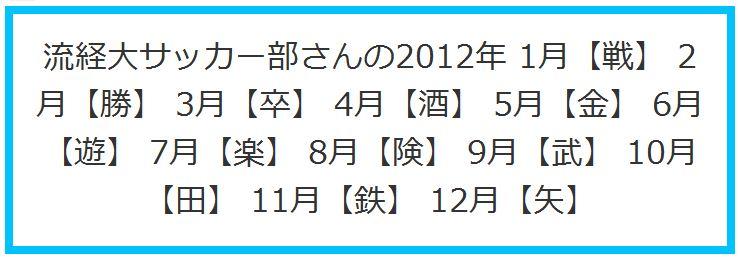 2012占い 流経大1