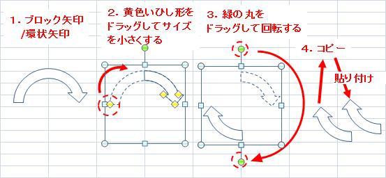 5.環状矢印を左右反転させて、 6.ふたつの環状矢印を組み合わせます。 7.「基本図形/ドーナツ」をひとつ、「四角形」をふたつ描きます。