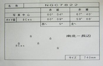 導入チャート