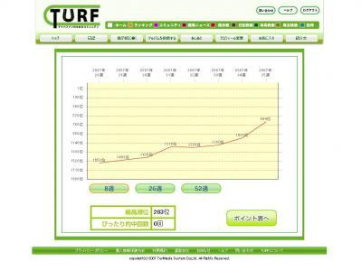 turf070902.jpg