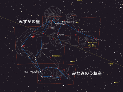 constellation3s.png