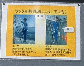 和歌山港・ラッタル昇降法の説明板