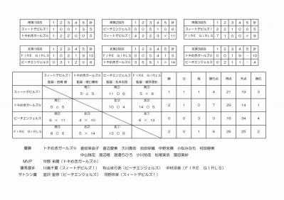 結果・成績.pdf_02