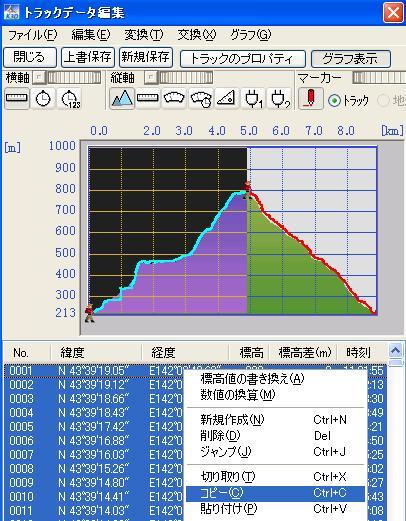 カシミール 登りと下りを分ける 選択範囲をコピー