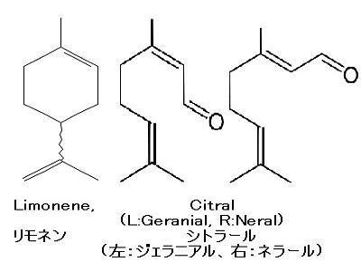 Limonene vs Citral