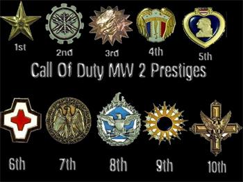 MW2階級章?