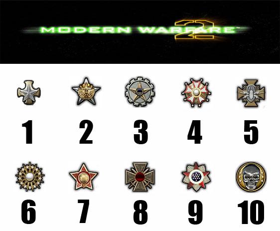 Modern_warfare_2_prestige_symbols.jpg