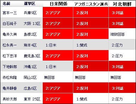 0908_えらぼーと_国民新党2