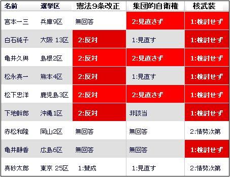 0908_えらぼーと_国民新党1