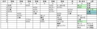 090512toushu2.jpg