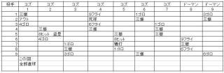090512toushu.jpg