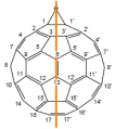化学グランプリ2009 第2問 問11 C60Oの13CNMRスペクトル