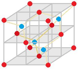 化学グランプリ2010 第4問 問5 高圧相窒化ホウ素の結晶構造(閃亜鉛鉱型)