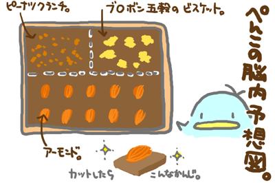 絵日記080215-1