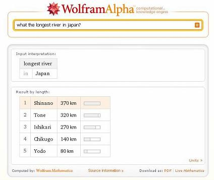 ウルフラムアルファ検索結果の2