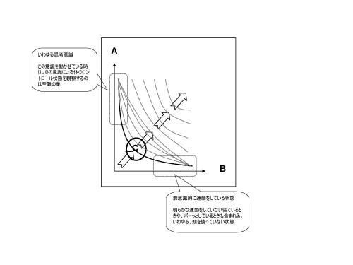 意識グラフ改_縮小