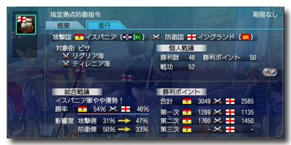 海戦2日目 戦功