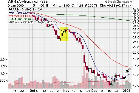 short-chart.png