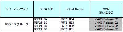 (09_08_07) FTD2