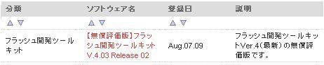 (09_08_07) FTD
