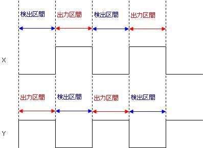 (09_08_08) タッチパネル0