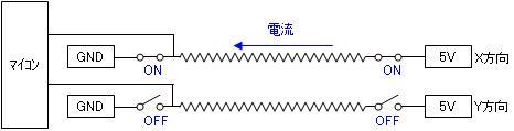 (09_08_08) タッチパネル1