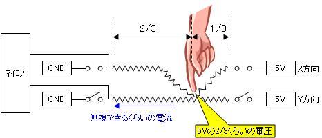 (09_08_08) タッチパネル2