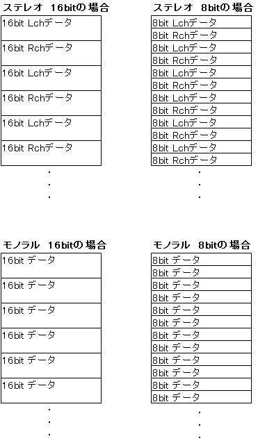 (09_08_17) WAV2