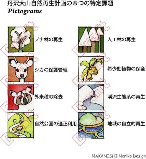 丹沢大山の8つの特定課題ピクトグラム_draft入