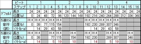 fl7stepseq-4-7.png