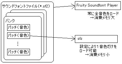 sfz1-1.png