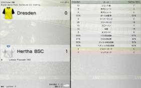 Dresden 対 Hertha BSC (分割画面)